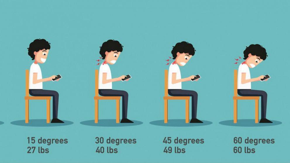 How Screens Affect Postures-1